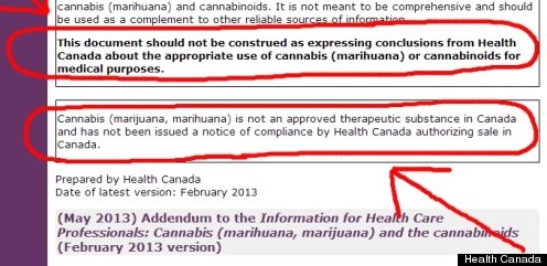 Health Canada guidelines against marihuana
