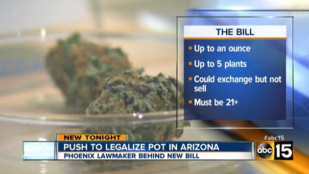 Legalize Arizona