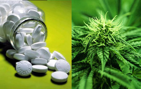Will Canada Tax Pot Like Tylenol?