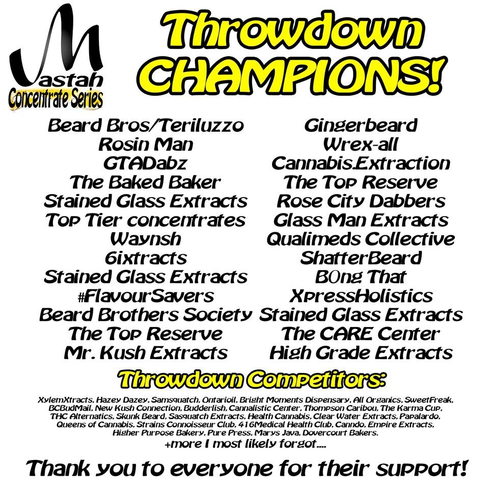 throwdown champs concentrates series